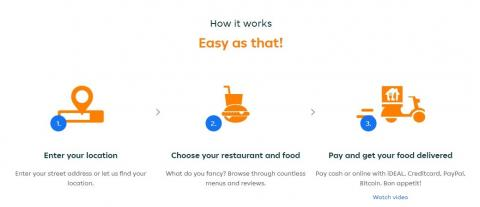 Here's How to Order Food From Your Home Using Cryptocurrency